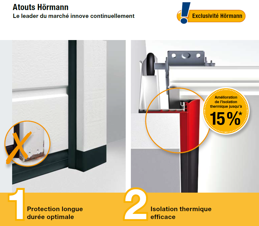 Porte garage sectionnelle la marque de l for Porte de garage isolation thermique